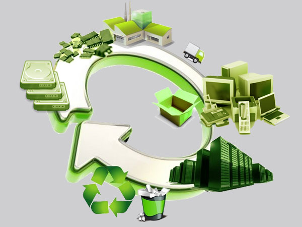 What is E-waste Recycling?